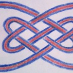 Formenzeichen/Geometrie